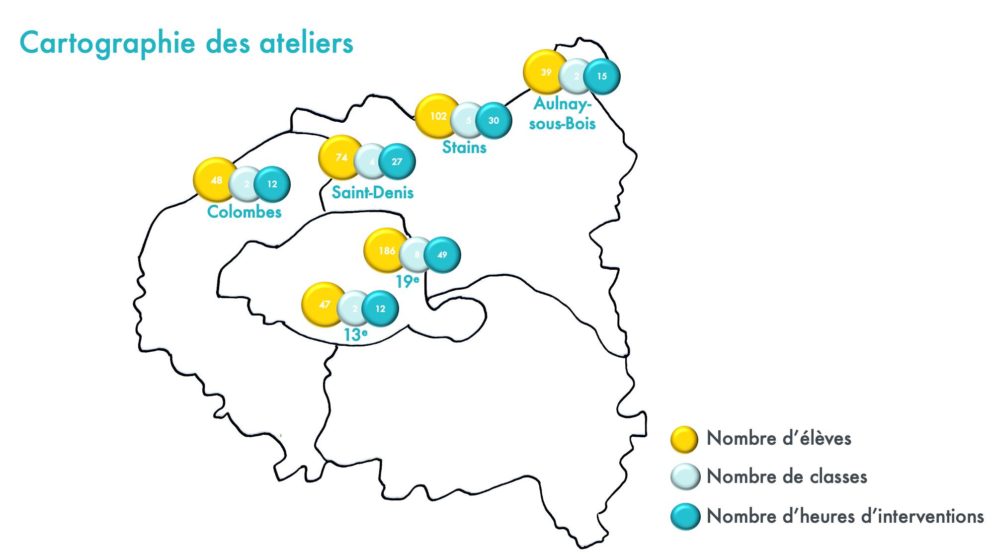 2020-2021 Cartographie des ateliers